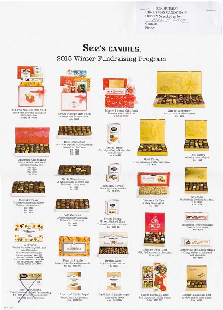 seescandies15
